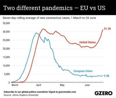 pandemic chart
